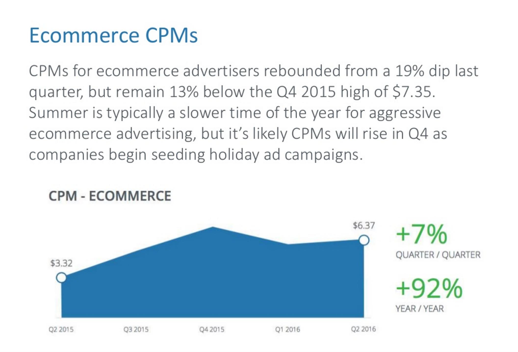 ecommerce-cpms