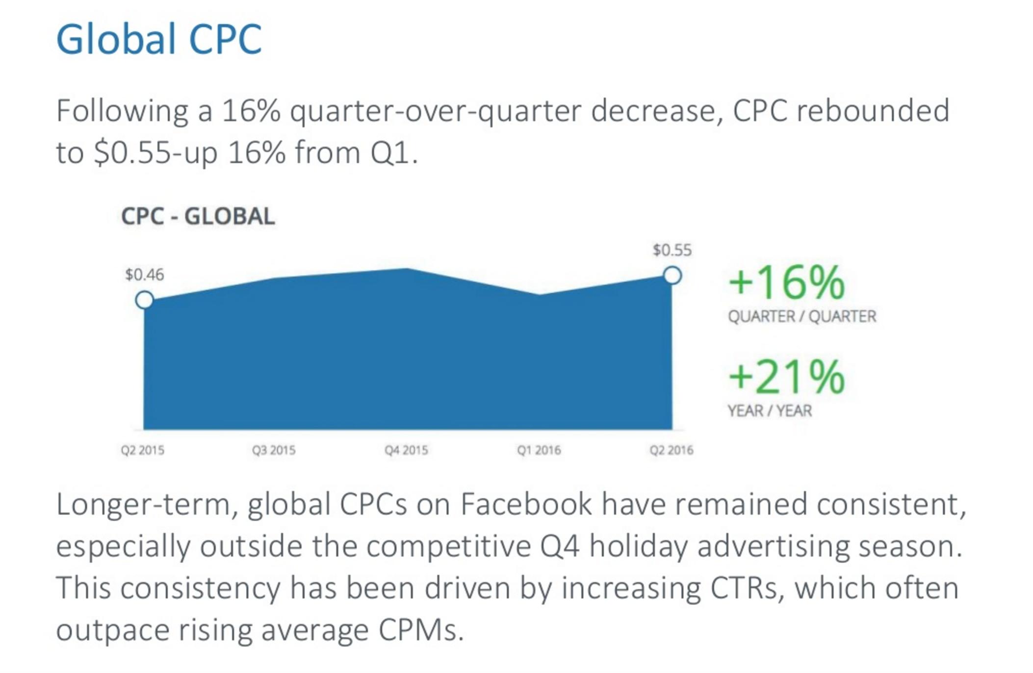 global-cpc