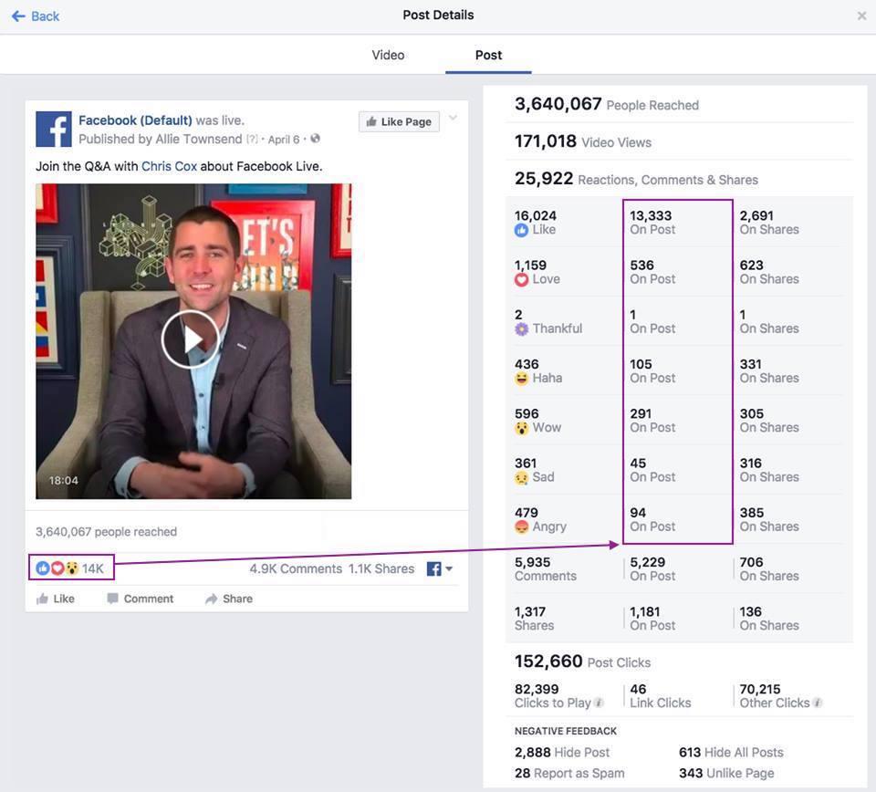 new-facebook-metrics2