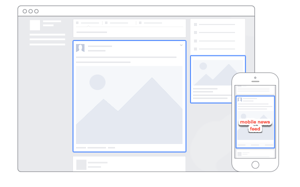 A Guide to Facebook's Ad Placements   AdvertiseMint