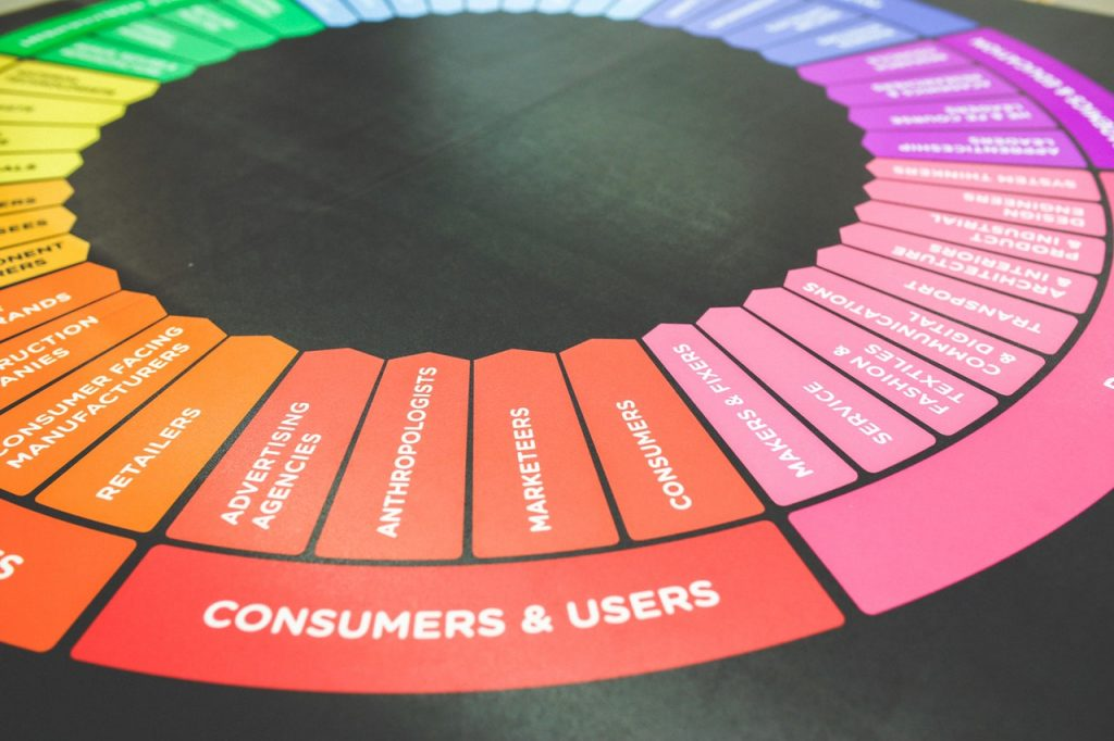 How to Push Customers through the Sales Funnel on Facebook